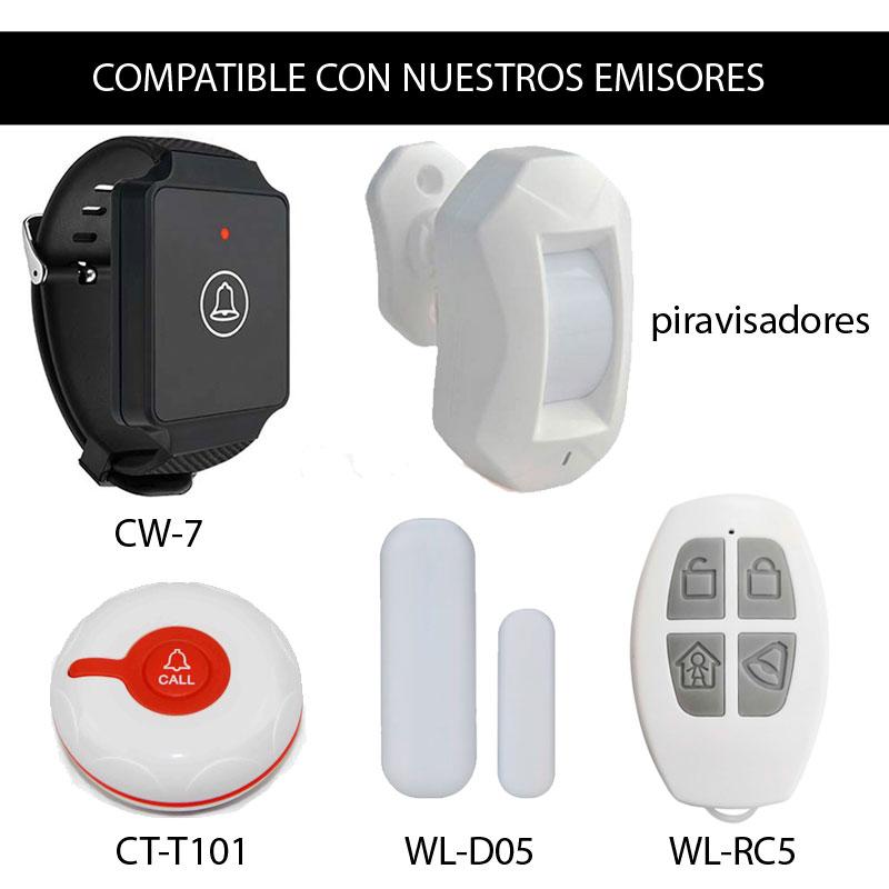 Emisores compatibles con nuestro timbre inalámbrico